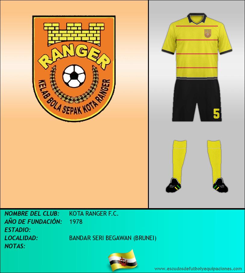 Escudo de KOTA RANGER F.C.