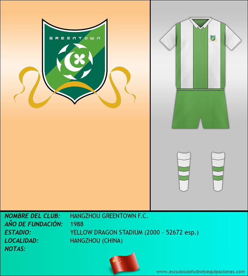 Escudo de HANGZHOU GREENTOWN F.C.