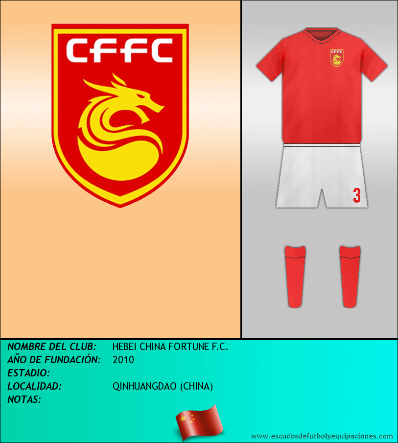 Escudo de HEBEI CHINA FORTUNE F.C.