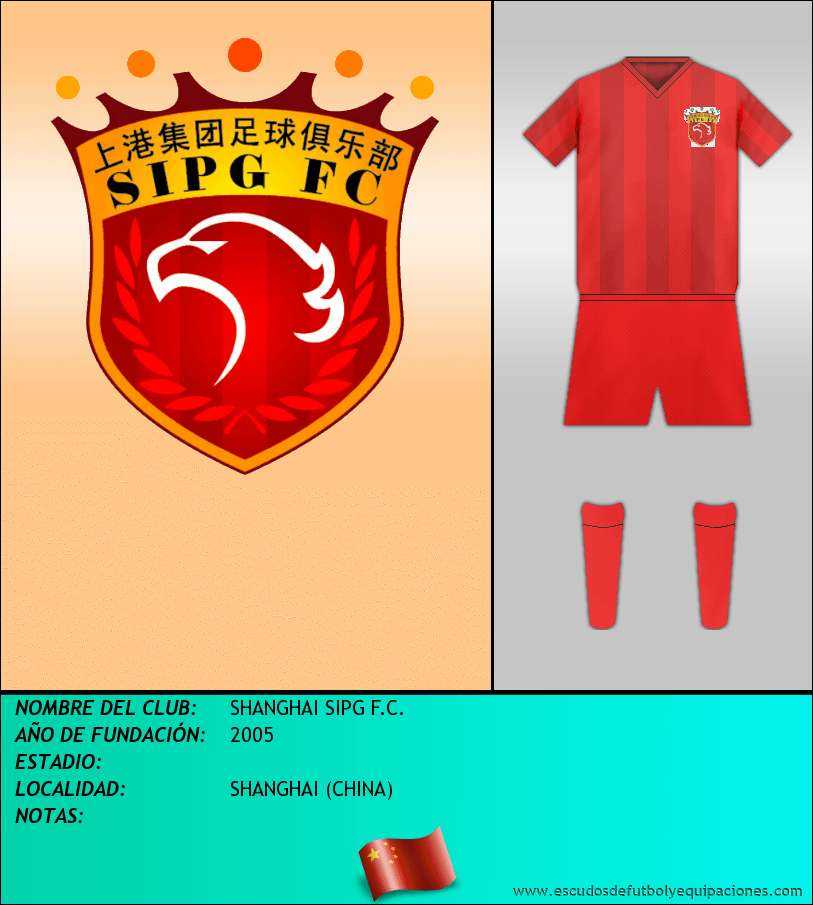 Escudo de SHANGHAI SIPG F.C.