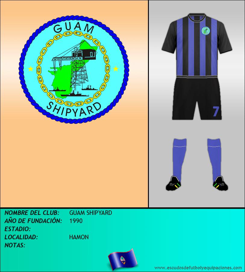 Escudo de GUAM SHIPYARD
