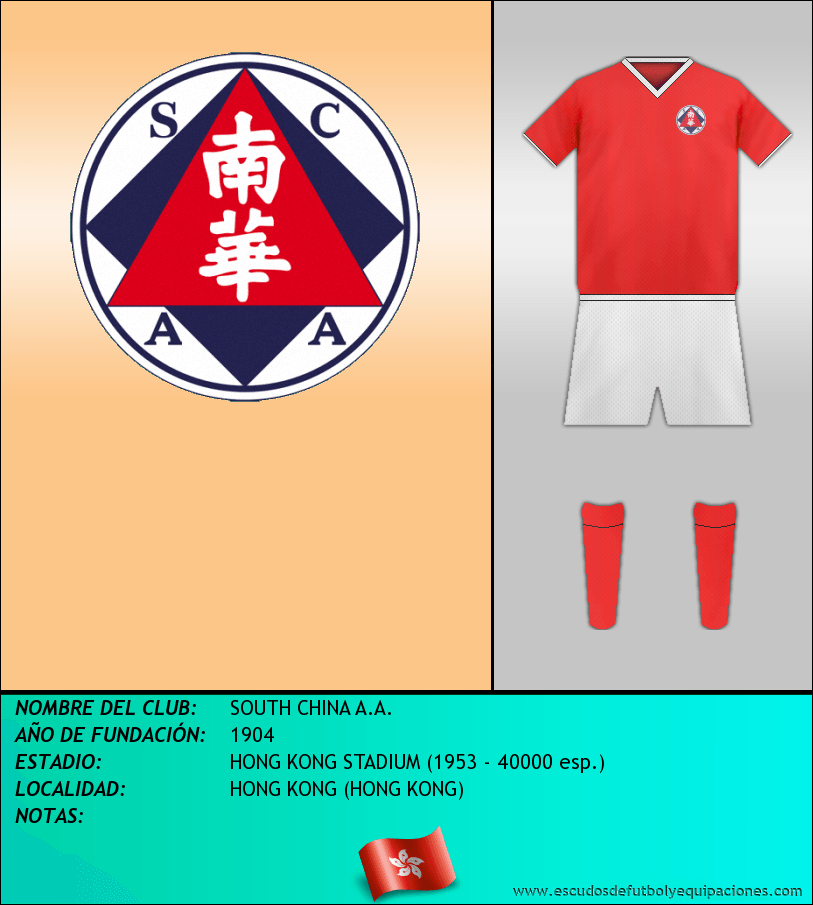 Escudo de SOUTH CHINA A.A.