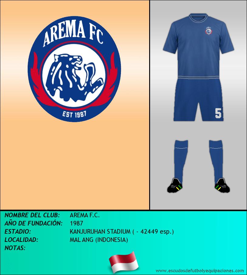 Escudo de AREMA F.C.
