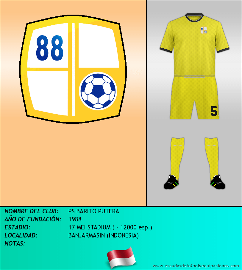 Escudo de PS BARITO PUTERA