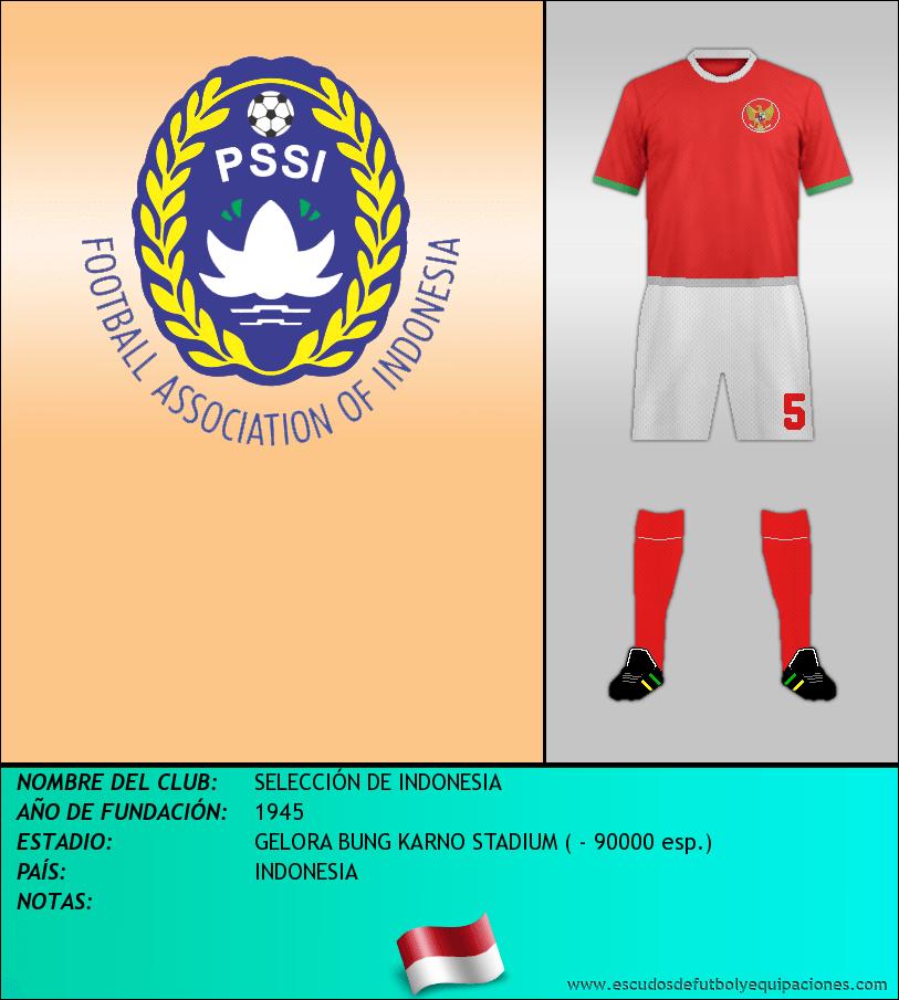 Escudo de SELECCIÓN DE INDONESIA