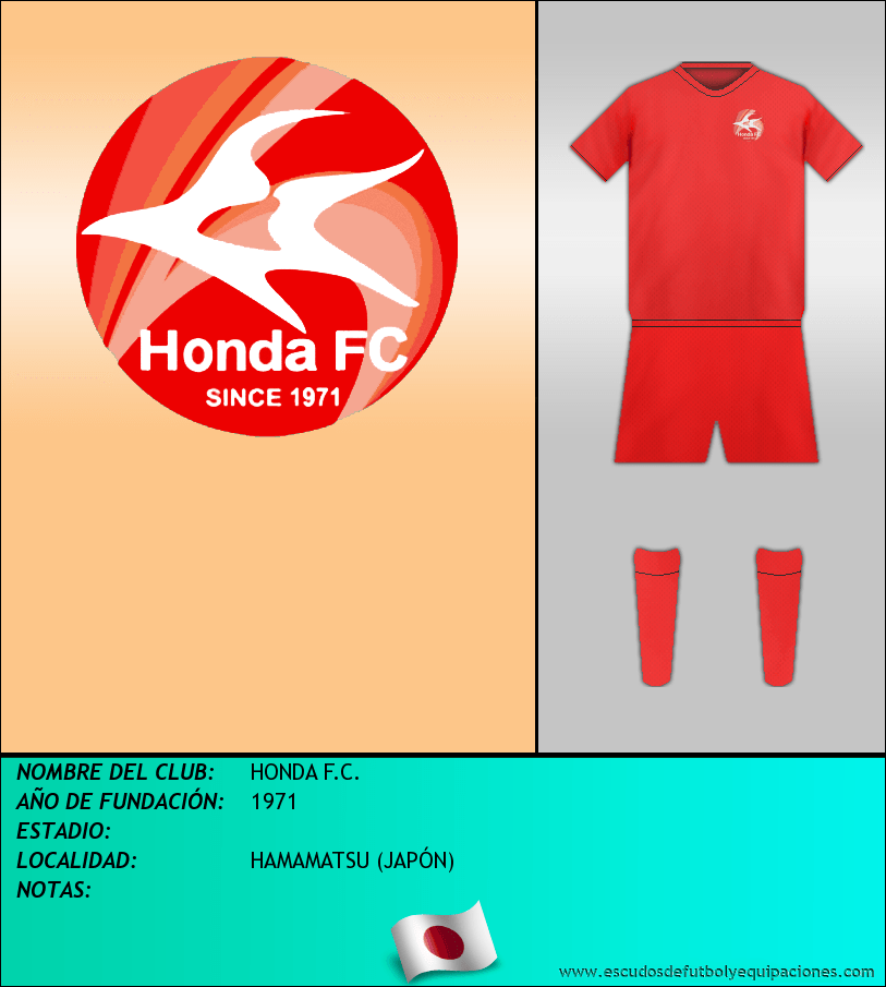 Escudo de HONDA F.C.