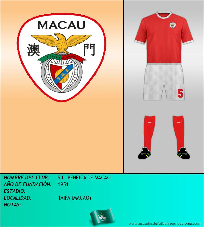 Escudo de S.L. BENFICA DE MACAO