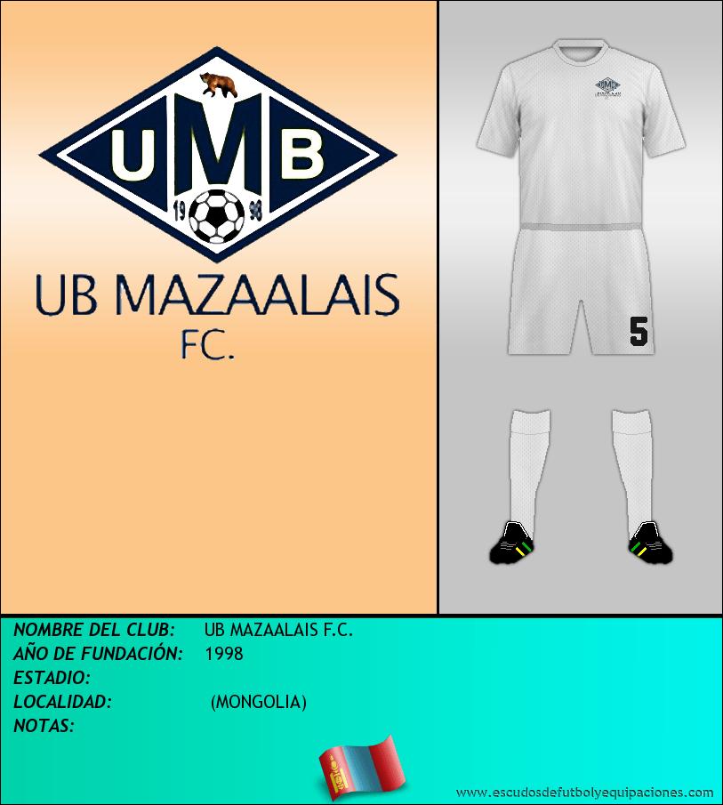 Escudo de UB MAZAALAIS F.C.