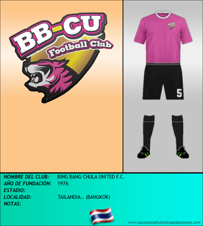 Escudo de BING BANG CHULA UNITED F.C.