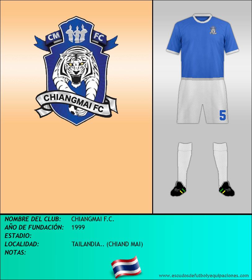 Escudo de CHIANGMAI F.C.
