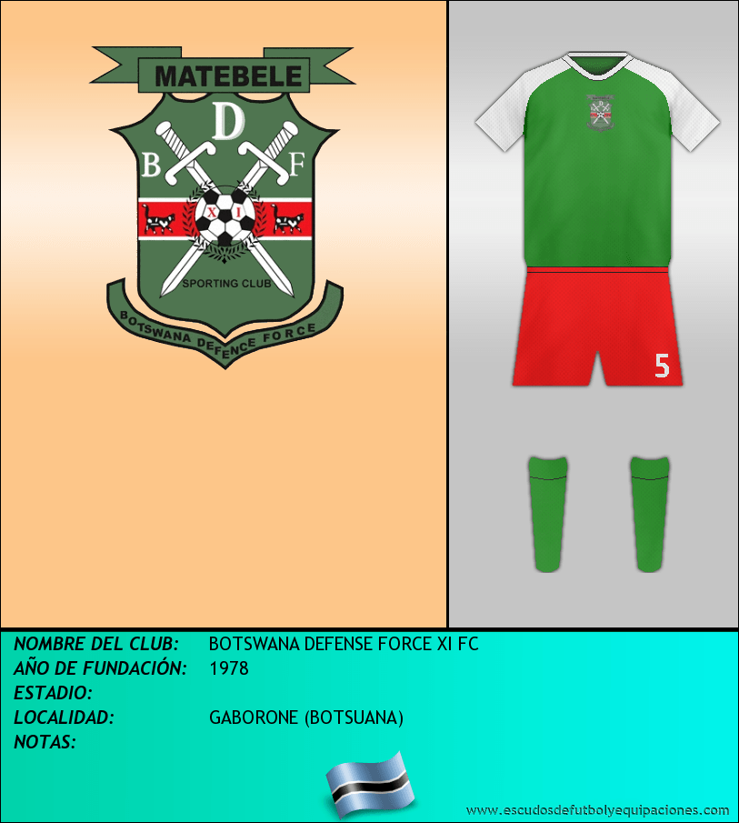 Escudo de BOTSWANA DEFENSE FORCE XI FC