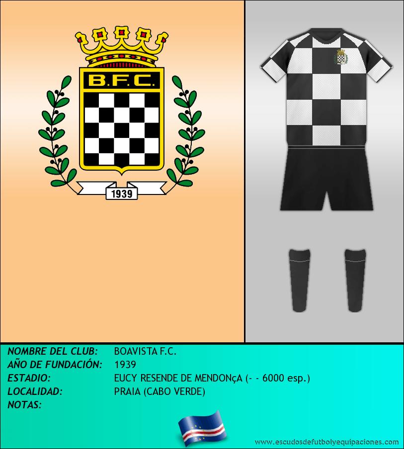 Escudo de BOAVISTA F.C.