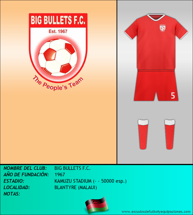Escudo de BIG BULLETS F.C.