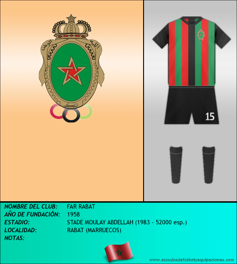 Escudo de FAR RABAT