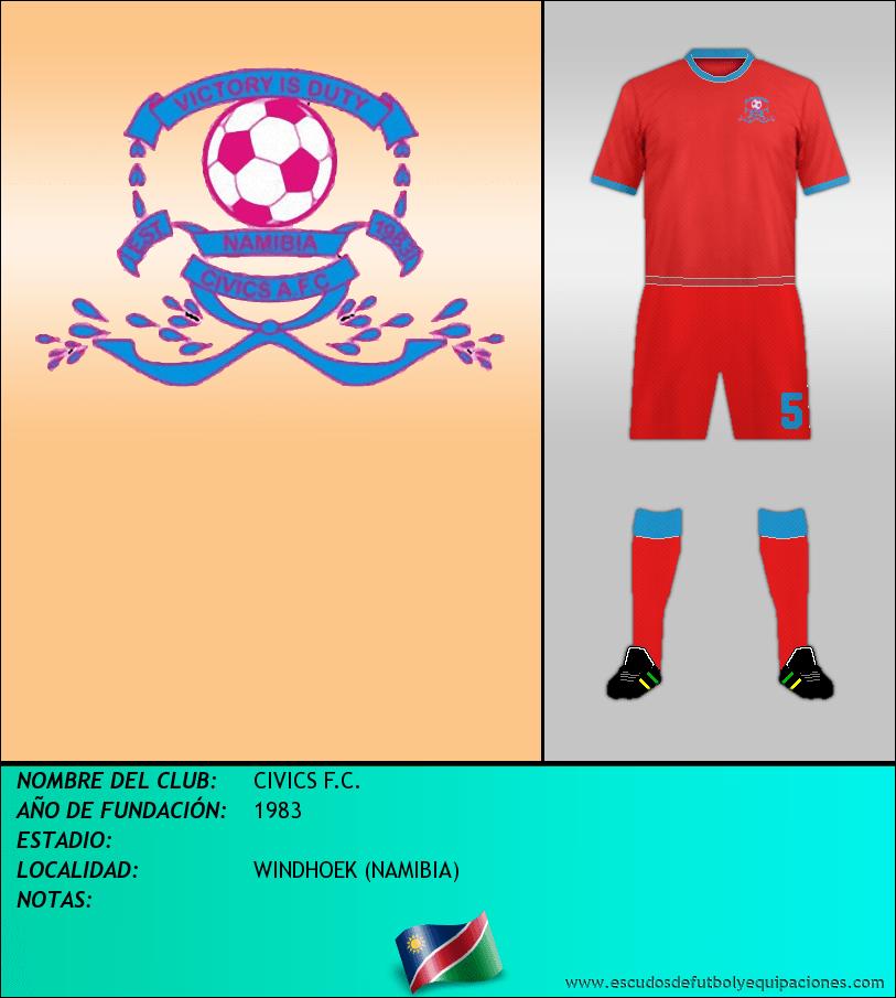Escudo de CIVICS F.C.