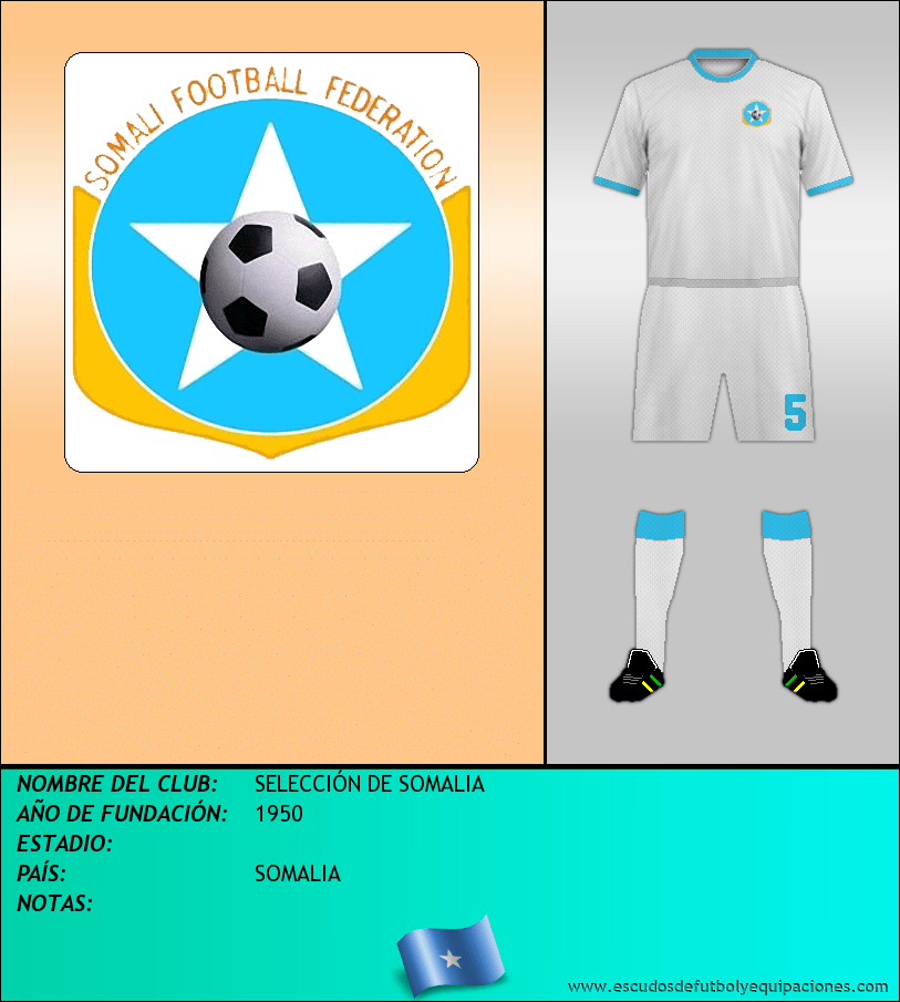 Escudo de SELECCIÓN DE SOMALIA