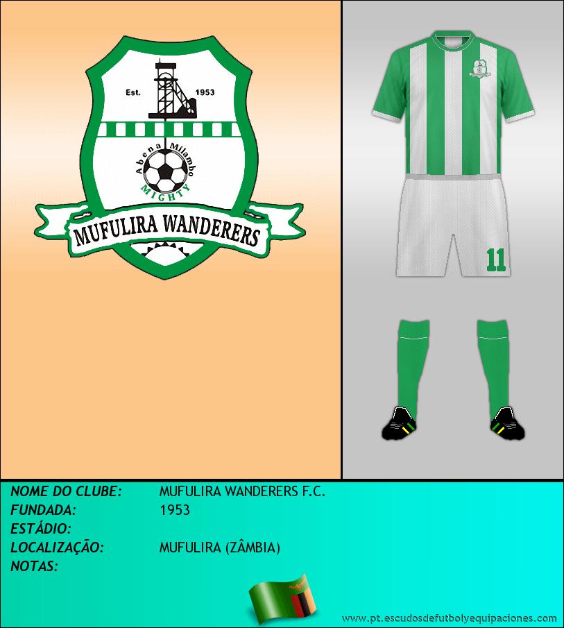 Escudo de MUFULIRA WANDERERS F.C.