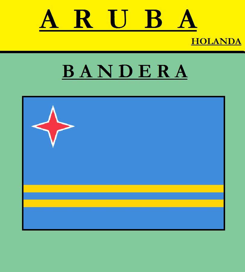 Escudo de BANDERA DE ARUBA