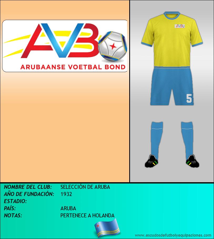 Escudo de SELECCIÓN DE ARUBA