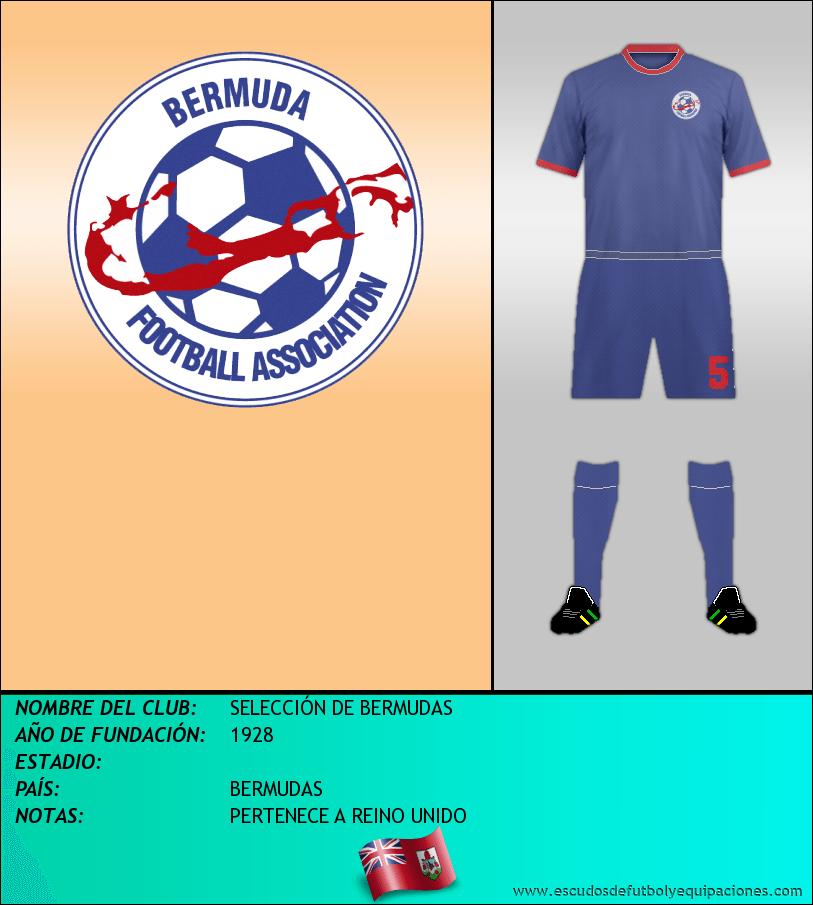Escudo de SELECCIÓN DE BERMUDAS