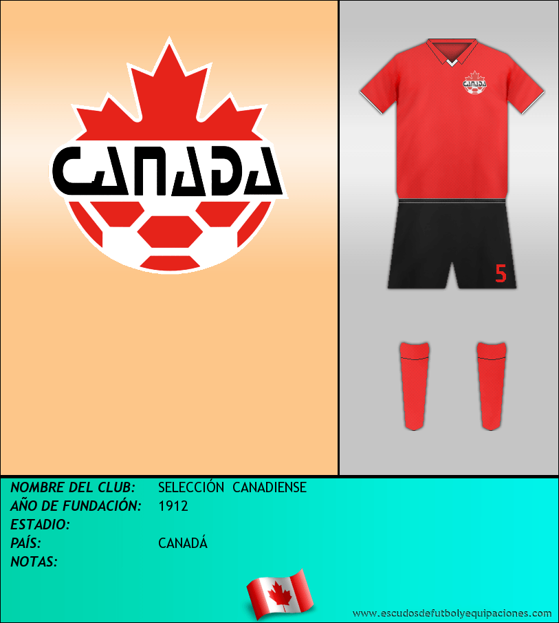 Escudo de SELECCIÓN  CANADIENSE