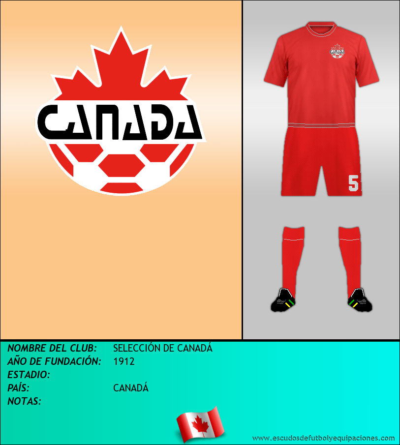 Escudo de SELECCIÓN DE CANADÁ