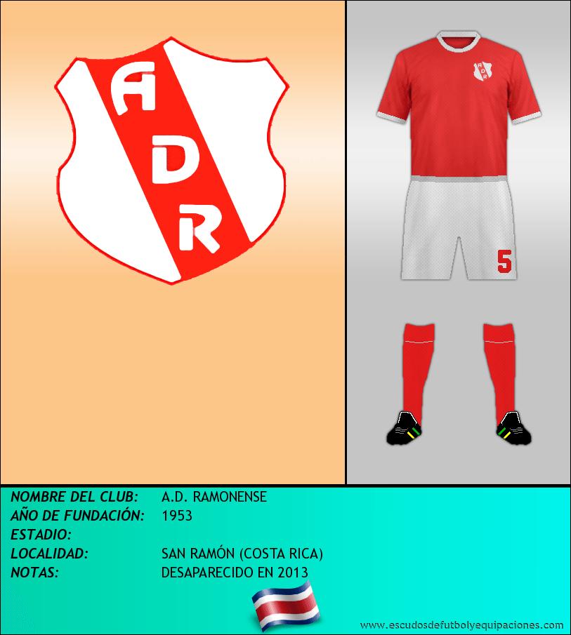 Escudo de A.D. RAMONENSE