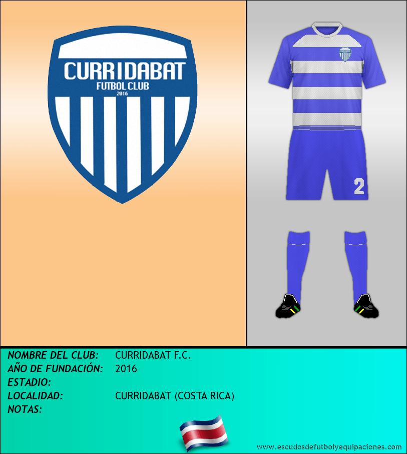 Escudo de CURRIDABAT F.C.