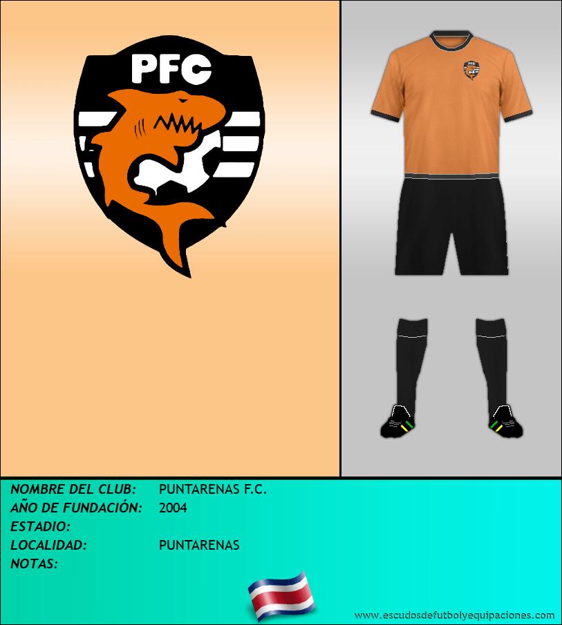 Escudo de PUNTARENAS F.C.