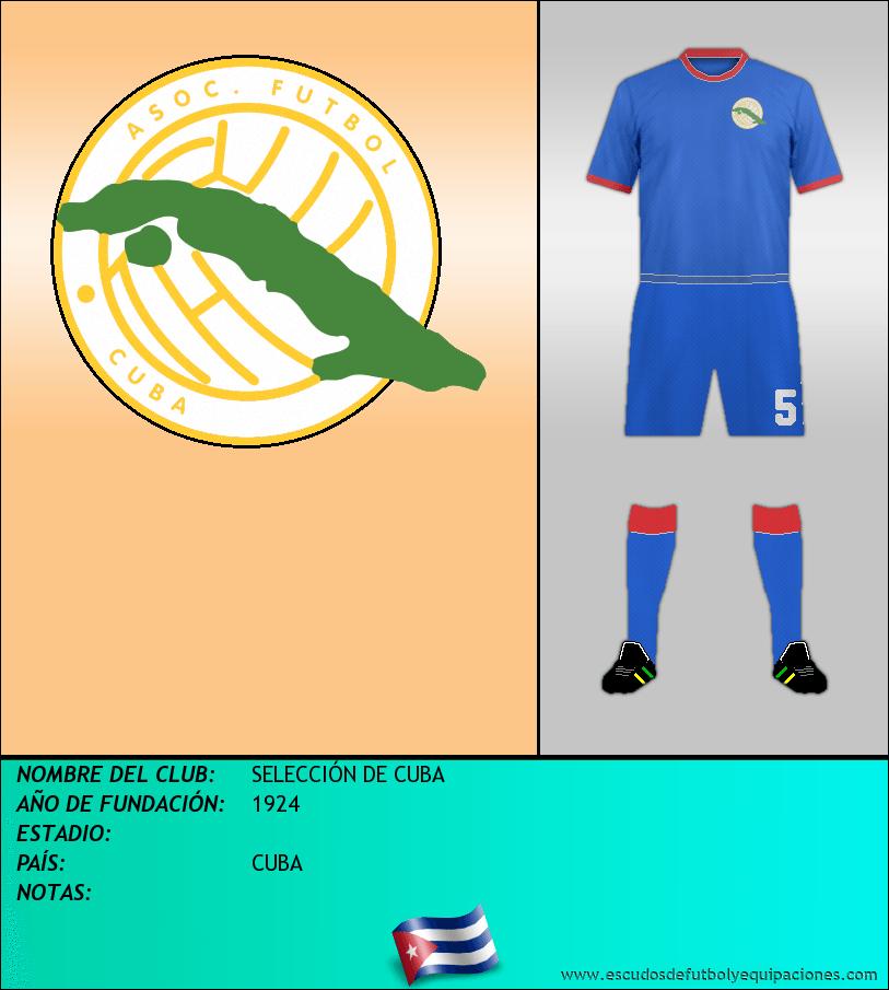 Escudo de SELECCIÓN DE CUBA