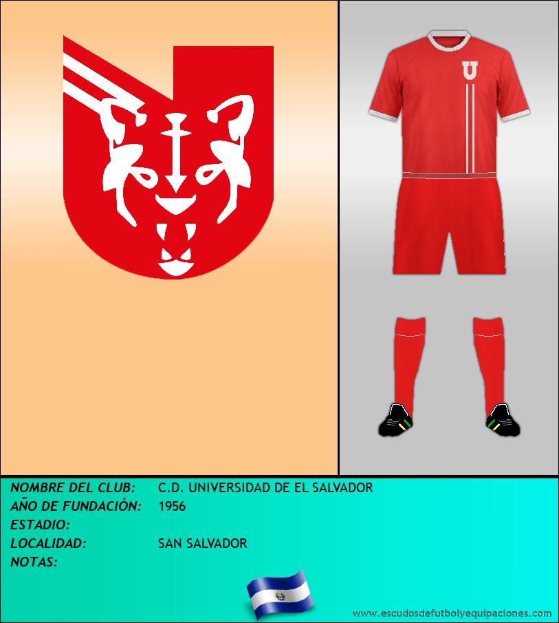 Escudo de C.D. UNIVERSIDAD DE EL SALVADOR