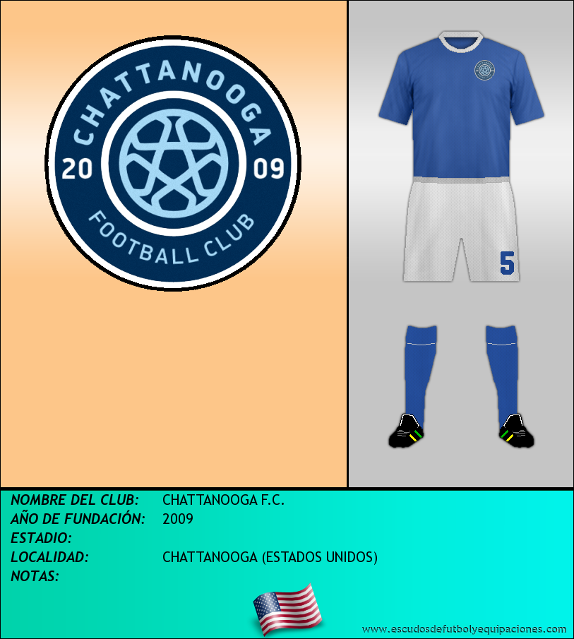 Escudo de CHATTANOOGA F.C.
