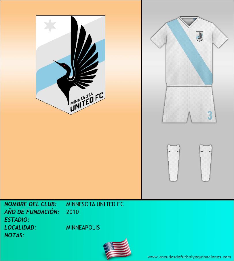 Escudo de MINNESOTA UNITED FC