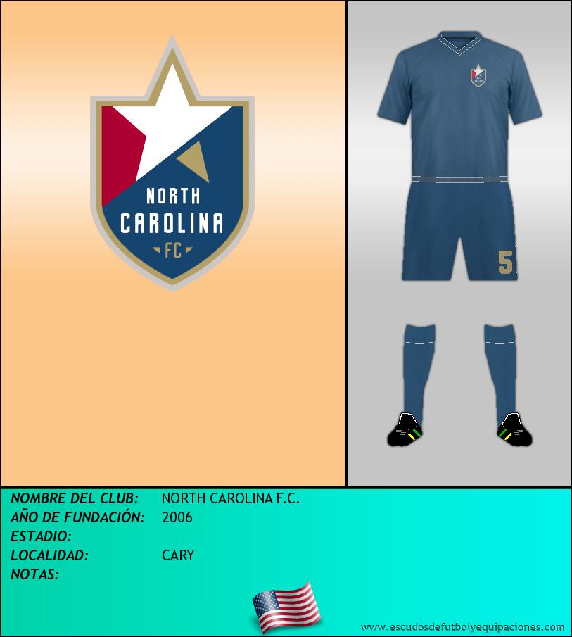 Escudo de NORTH CAROLINA F.C.