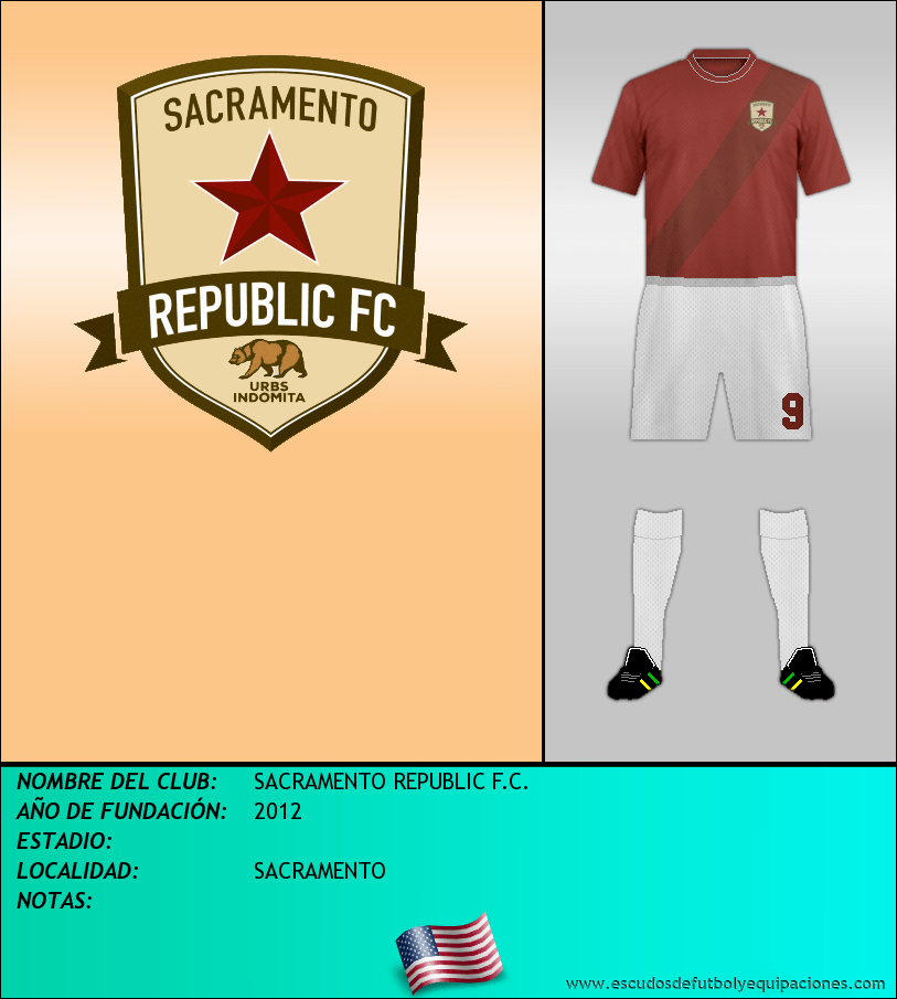 Escudo de SACRAMENTO REPUBLIC F.C.
