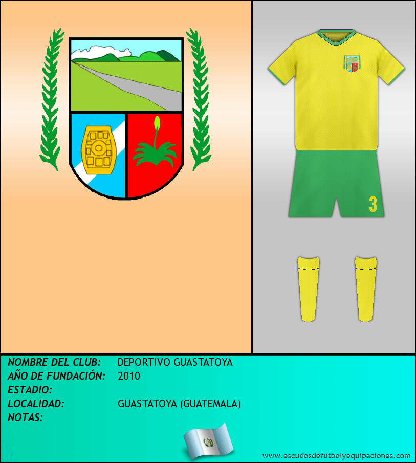 Escudo de DEPORTIVO GUASTATOYA