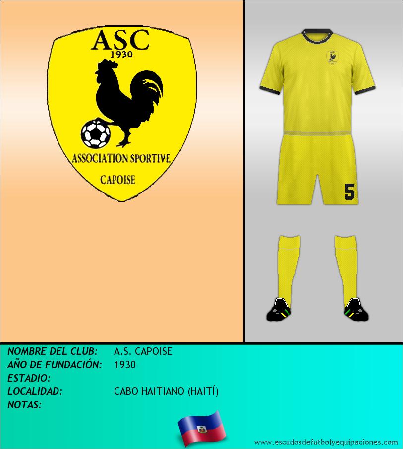 Escudo de A.S. CAPOISE