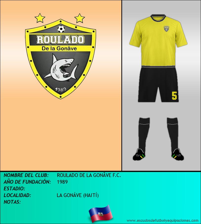 Escudo de ROULADO DE LA GONÂVE F.C.