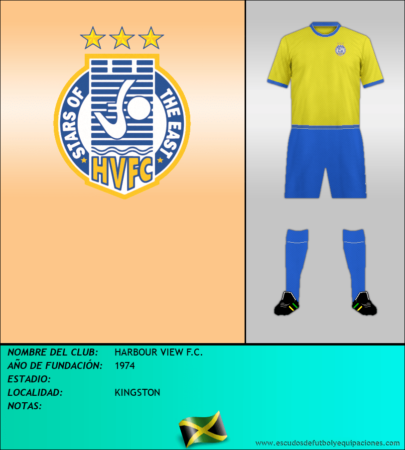 Escudo de HARBOUR VIEW F.C.