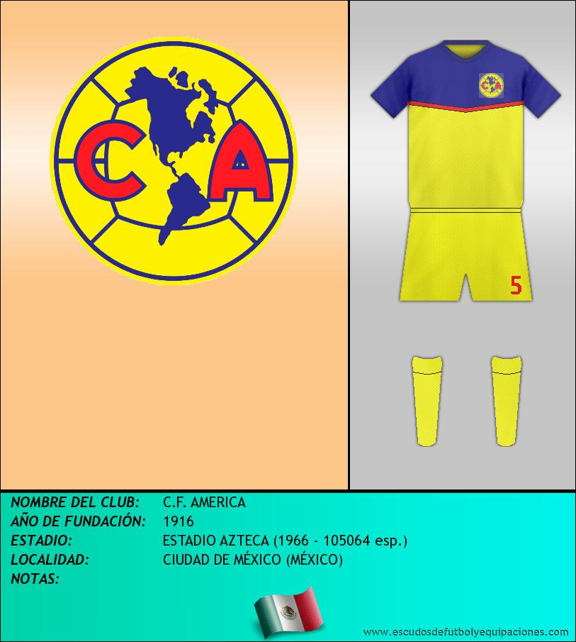 Escudo de C.F. AMERICA