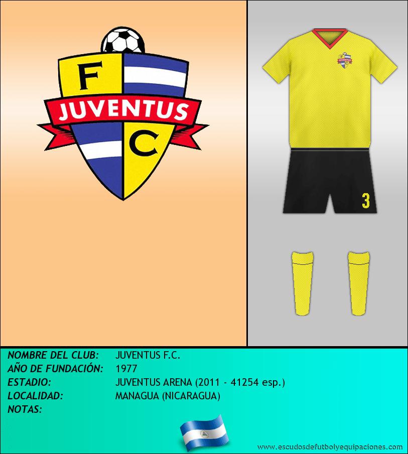 Escudo de JUVENTUS F.C.