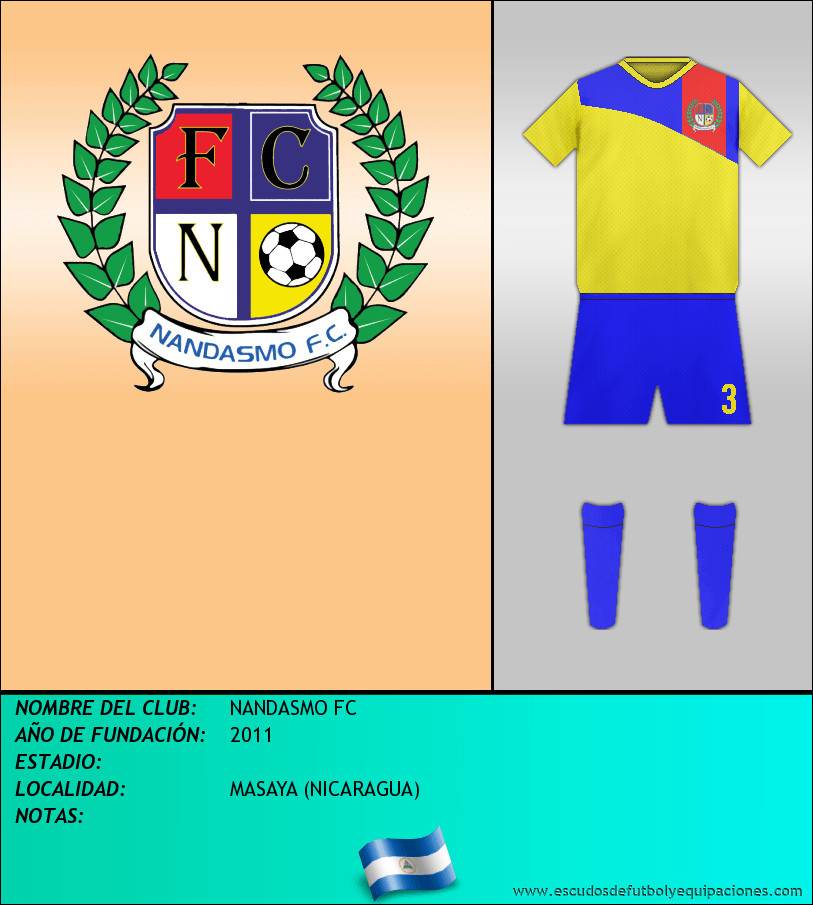 Escudo de NANDASMO FC