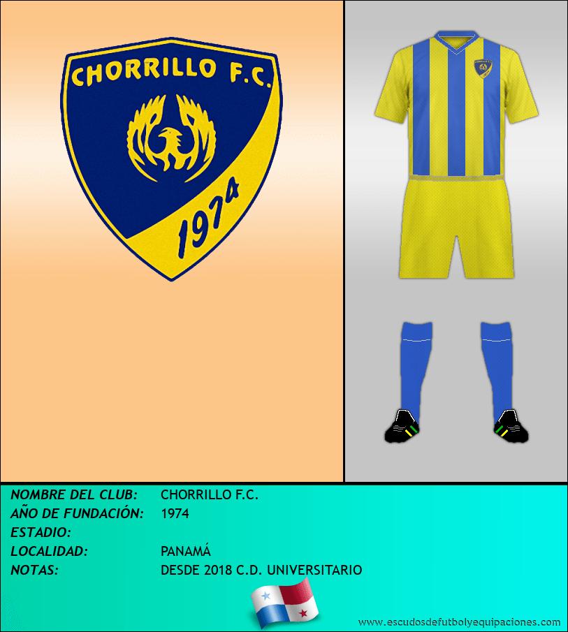 Escudo de CHORRILLO F.C.