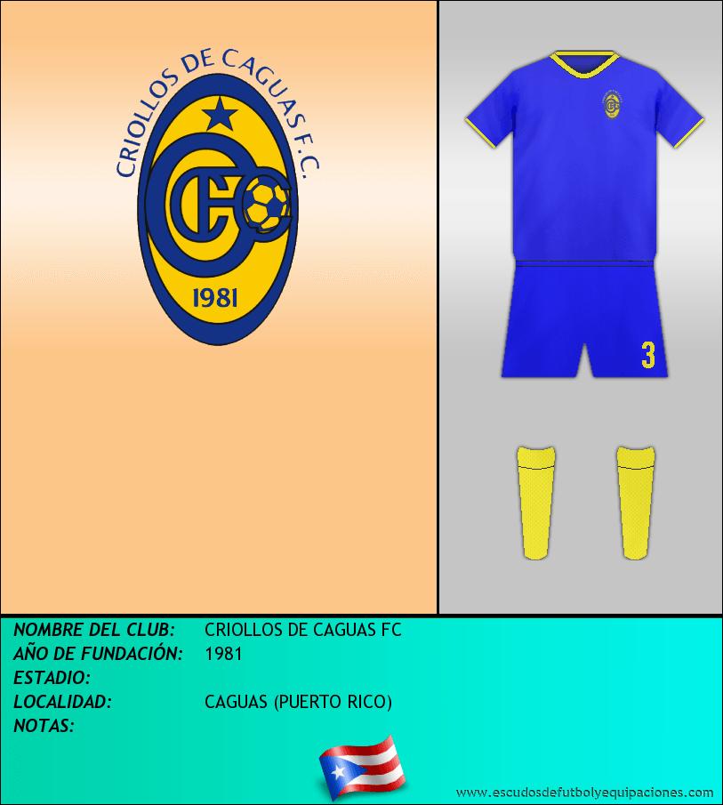 Escudo de CRIOLLOS DE CAGUAS FC