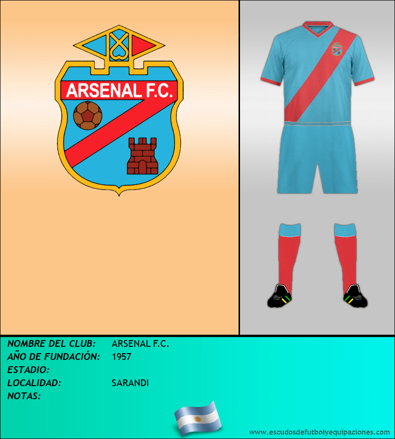 Escudo de ARSENAL F.C.