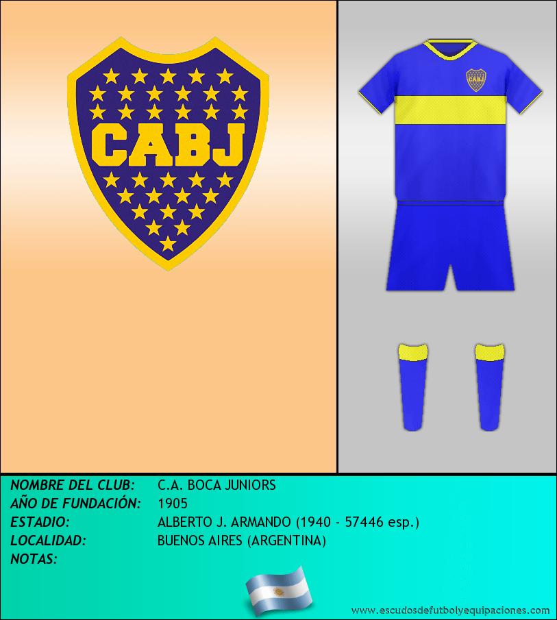 Escudo de C.A. BOCA JUNIORS