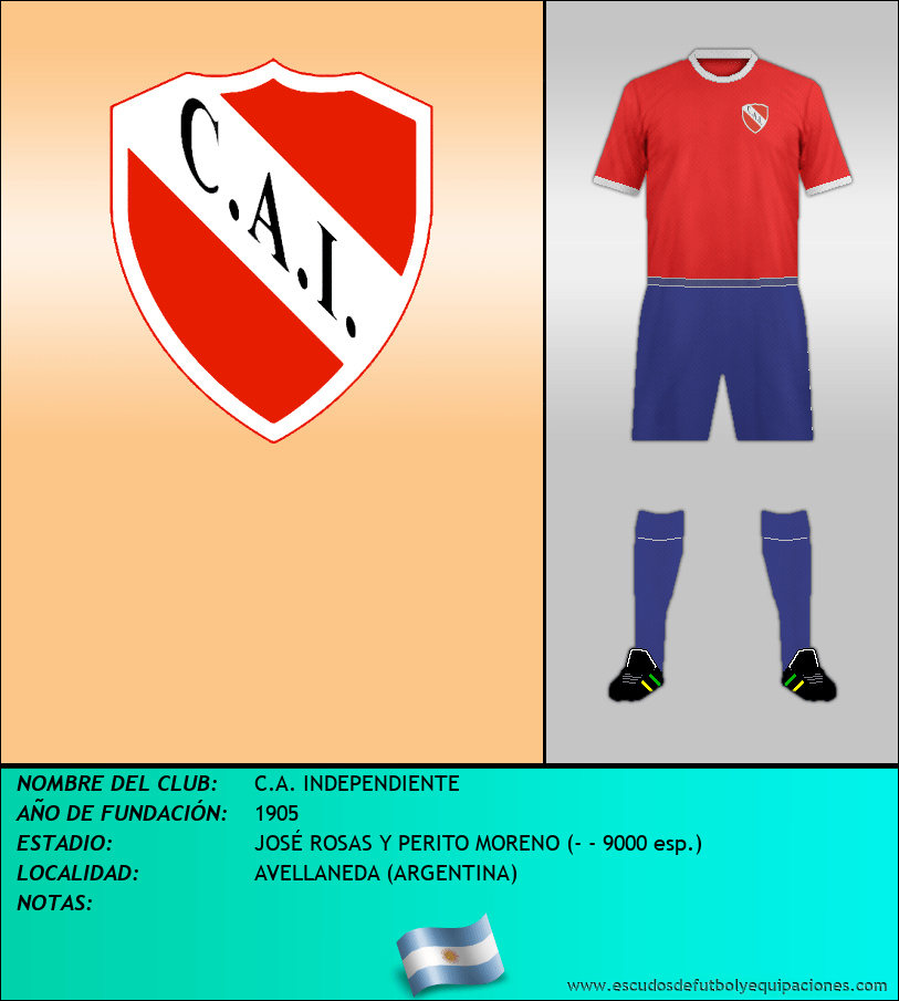 Escudo de C.A. INDEPENDIENTE