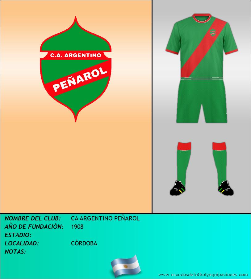 Escudo de CA ARGENTINO PEÑAROL