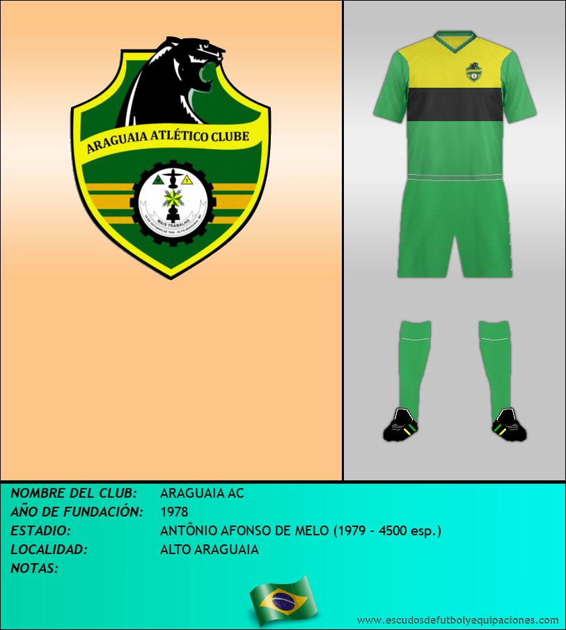 Escudo de ARAGUAIA AC