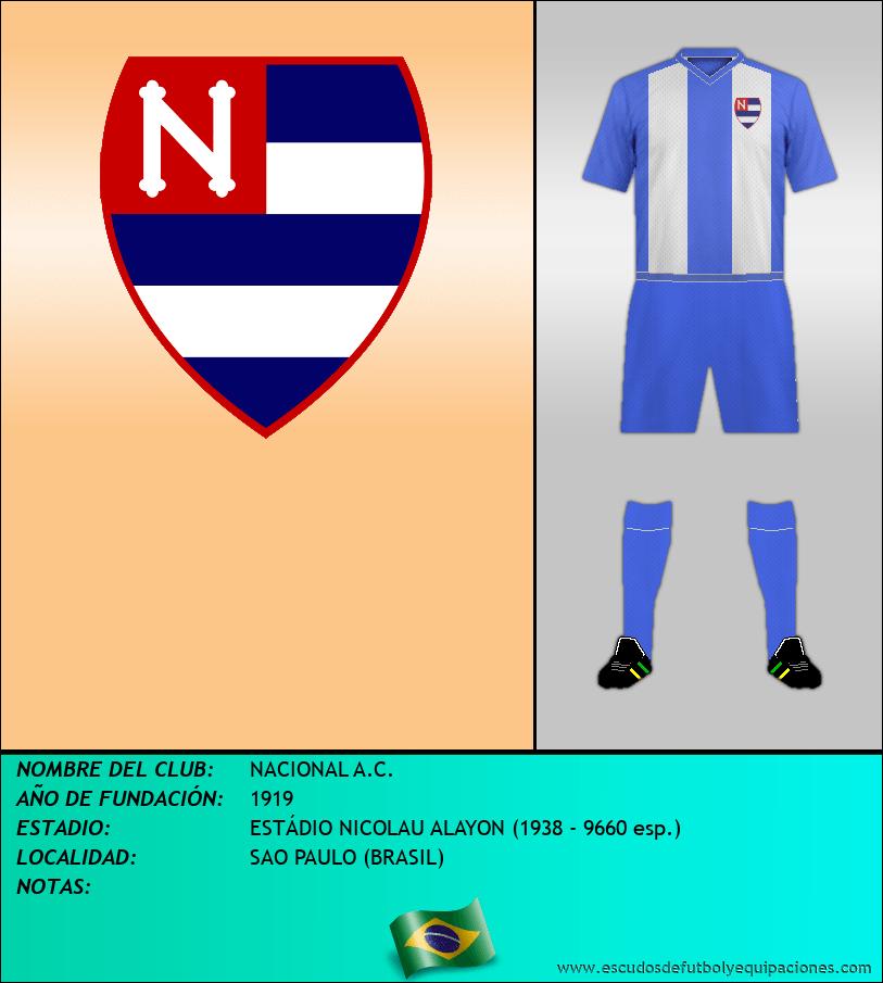 Escudo de NACIONAL A.C.